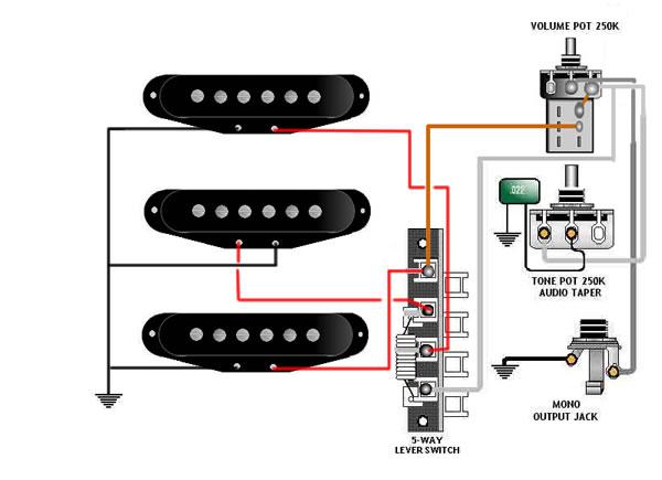 Tremendous Guitar Wiring Tips Tricks Schematics And Links Wiring Cloud Mousmenurrecoveryedborg