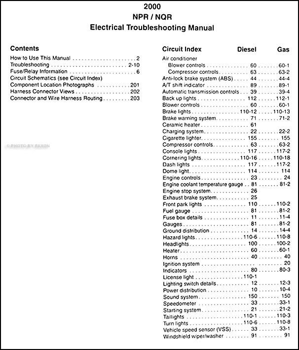 2008 W3500 Wiring Diagram 1999 Dodge Caravan Wiring Harness Gravely Holden Commodore Jeanjaures37 Fr