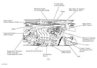 1996 vw jetta wiring diagrams 1996 vw jetta engine diagram wiring diagram data  1996 vw jetta engine diagram wiring