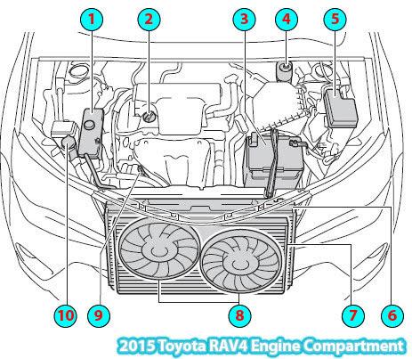 NK_1922] 2005 Rav4 Engine Diagram Download DiagramMarki Tivexi Inrebe Mohammedshrine Librar Wiring 101