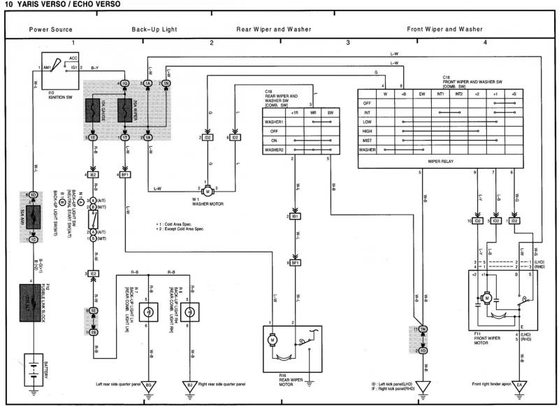 2000 Toyota Tundra Radio Wiring Diagram from static-cdn.imageservice.cloud