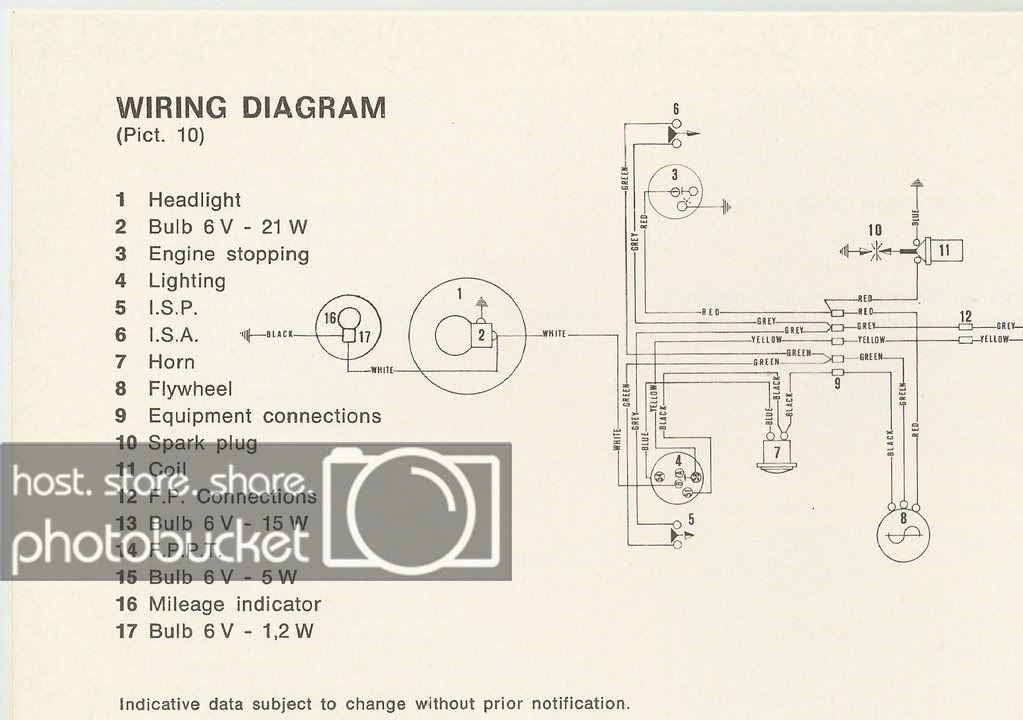 [SCHEMATICS_49CH]  ZH_4064] Kawasaki Zx10R Wiring Diagram Download Diagram | Zx10 Wiring Diagram |  | Kweca Hete Ifica Barba Greas Cran Mill Itis Mohammedshrine Librar Wiring 101