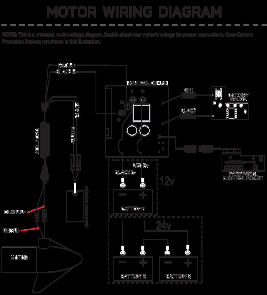 hc_3537] minn kota wiring diagram manual minn kota electric fishing motor  on download diagram  lave tivexi mohammedshrine librar wiring 101