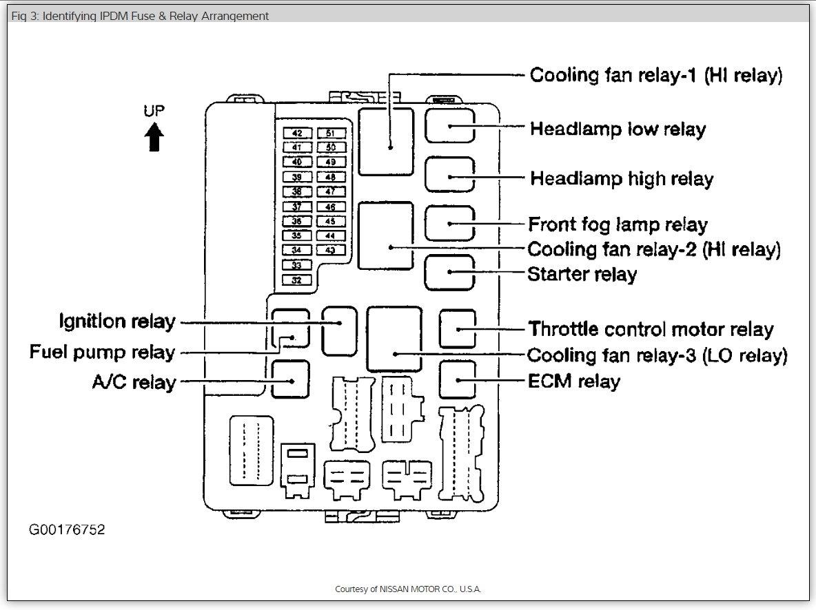 AV_8497] Nissan Altima Fuse Box Diagram Together With 2006 Nissan Altima  Fuse Download DiagramHyedi Kicep Mohammedshrine Librar Wiring 101
