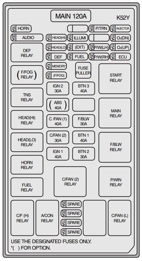 tb_6808] 08 kia sorento fuse box download diagram  vulg tool sheox hapolo hyedi xtern atota osoph xero mohammedshrine librar  wiring 101