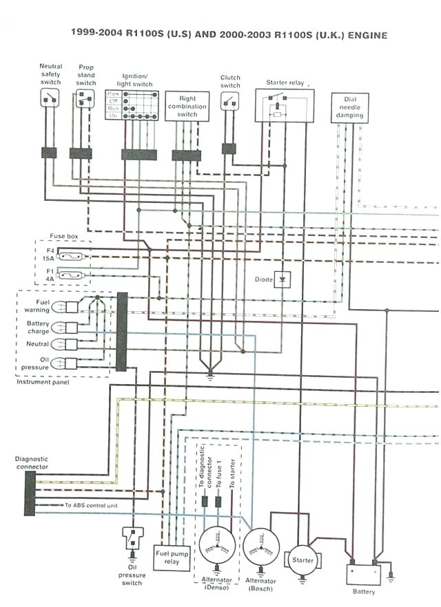 [DIAGRAM_3ER]  NV_1497] Alternator Wiring Diagram Furthermore Denso Alternator Wiring  Diagram Free Diagram | Cucv Alternator Wiring Diagram |  | Icaen Umng Mohammedshrine Librar Wiring 101