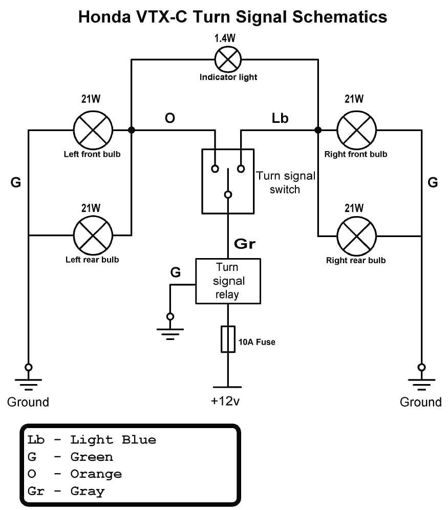 Magnificent Motorcycle Turn Signal Wiring Diagram Tamahuproject Org At Universal Wiring Cloud Ittabisraaidewilluminateatxorg