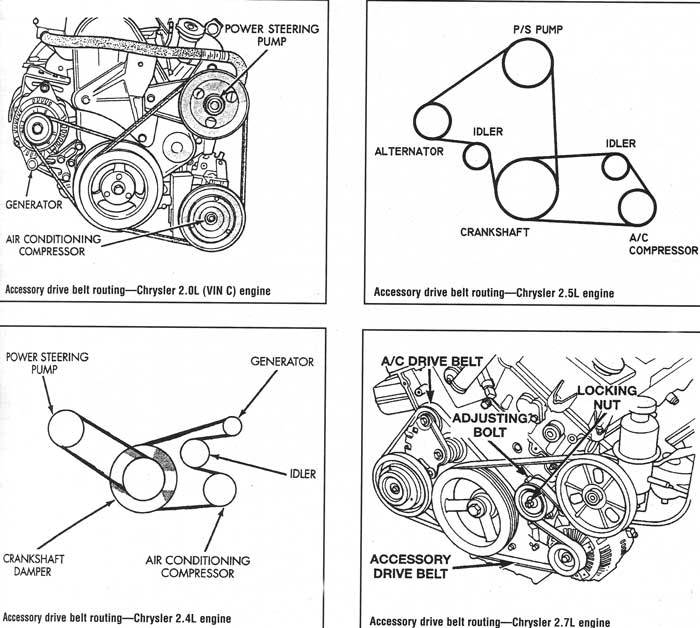 At 9265 2 5l Chrysler Engine Diagrams Schematic Wiring