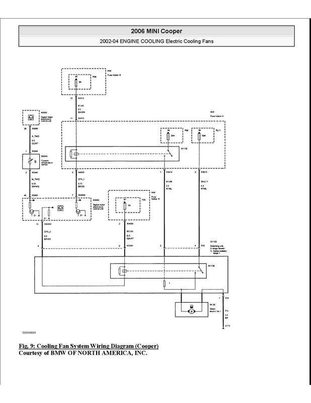 Wiring Diagram For 2002 Mini Cooper - 1995 Chevy Silverado Tail Light Wiring  - pipiiing-layout.yenpancane.jeanjaures37.fr | Wiring Diagram For 2002 Mini Cooper |  | Wiring Diagram Resource