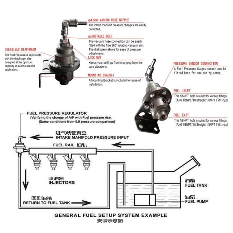 NN_5679] Mitsubishi Fuel Pressure Diagram Wiring DiagramBarba Osoph Denli Mohammedshrine Librar Wiring 101