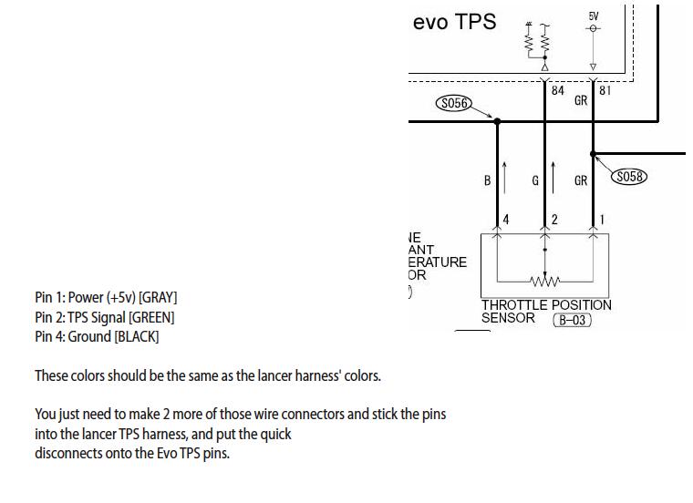 Terrific Evo 8 9 Tb On 4G93 Im Page 3 Evolutionm Mitsubishi Lancer Wiring Cloud Staixaidewilluminateatxorg