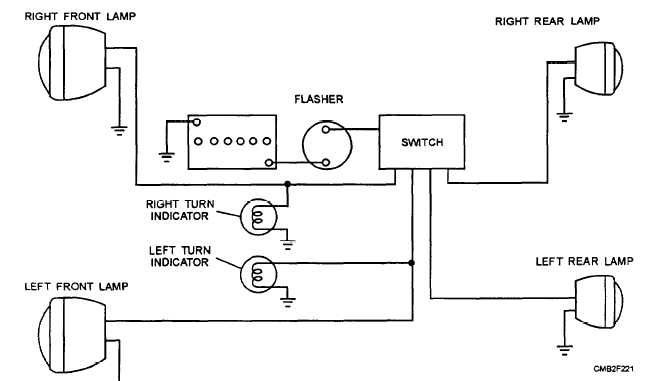 clic c10 wiring diagram bc 9937  1954 chevy 210 car turn signal diagram wiring diagram  car turn signal diagram wiring diagram