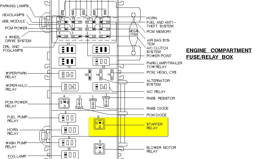 2000 Ford Ranger Pcm Wiring Diagram
