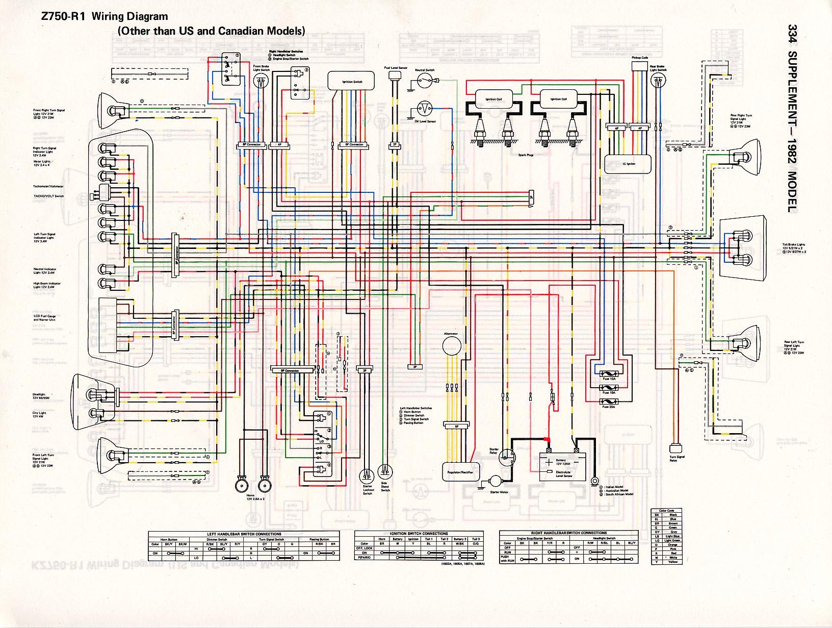Mn 4506  Kawasaki Gpz1000rx Wiring Diagram Free Diagram