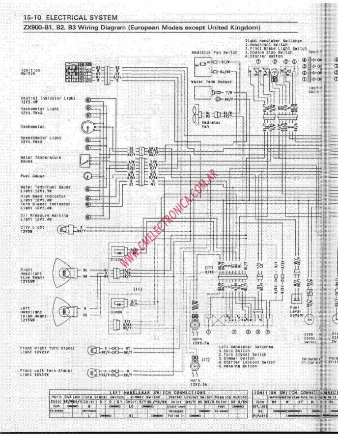 BW_2848] 1994 Kawasaki Zx9R Wiring Harness Diagram Free DiagramCaba Eumqu Mopar Odga Mohammedshrine Librar Wiring 101