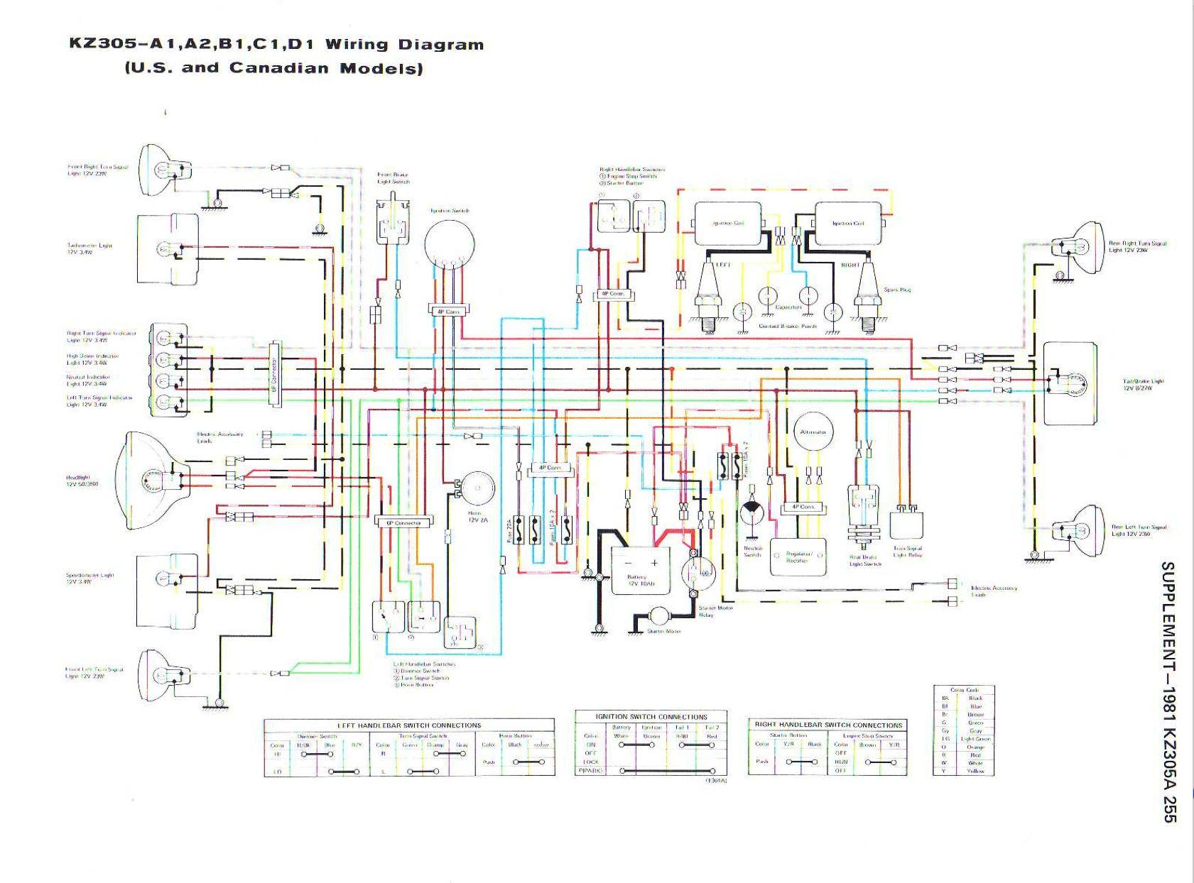 [QNCB_7524]  OK_1802] Kz1300 Ignition Wiring Diagram Get Free Image About Wiring Diagram  Free Diagram | Kz1300 Wiring Diagram |  | Romet Aidew Illuminateatx Librar Wiring 101