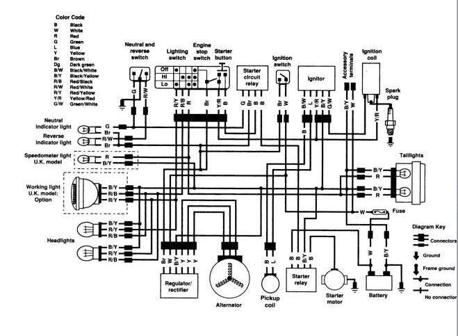 ON_7543] Wiring Diagram Kawasaki Bayou 300Retr Ospor Heeve Mohammedshrine Librar Wiring 101