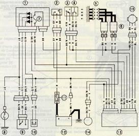 Kawasaki 750 Ss Wiring Diagram Data