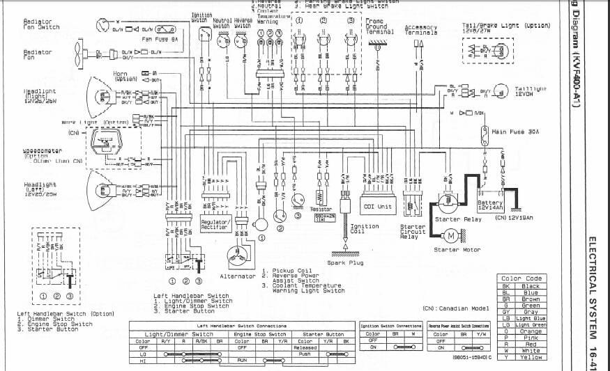 kawasaki wiring diagrams online  wiring diagram power