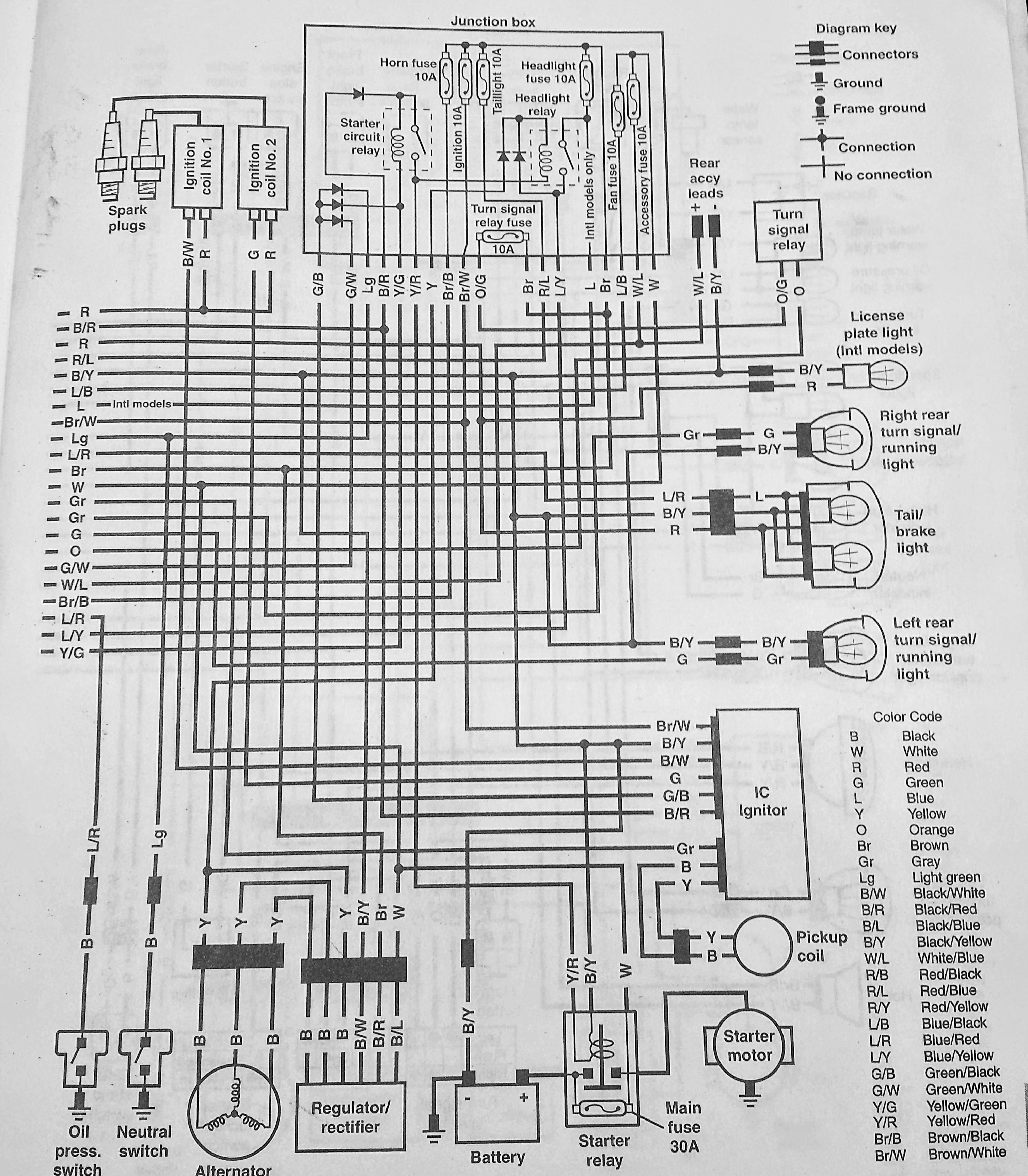 [SCHEMATICS_4PO]  RL_1798] Kawasaki En500 Wiring Diagram Free Diagram | Vulcan 500 Wiring Diagram |  | Bios Attr Menia Ehir Amenti Xolia Nful Mohammedshrine Librar Wiring 101
