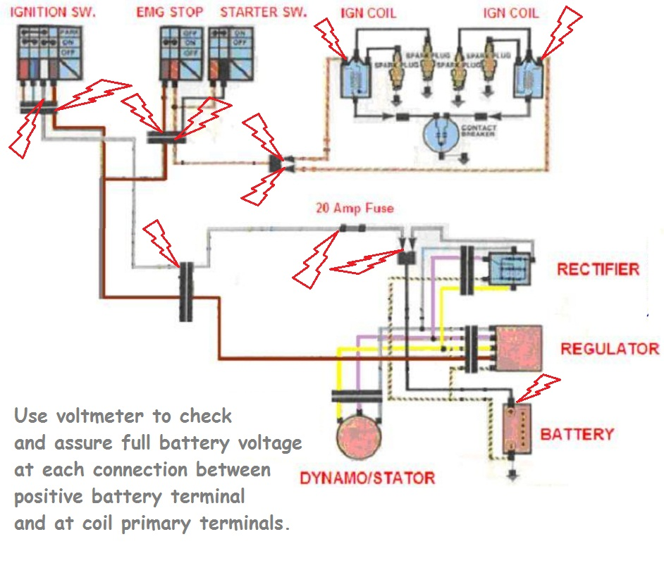 ff7547 kawasaki kz750 wiring diagram download diagram