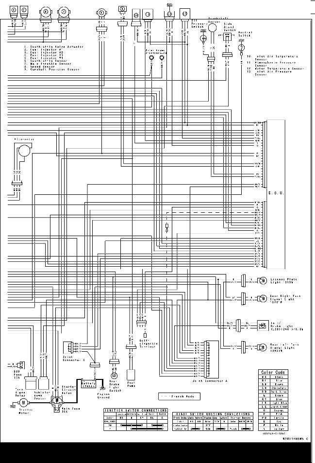 kawasaki z1000 a1 wiring diagram - wiring diagram good-cloud-a -  good-cloud-a.ristruttura4-0.it  ristruttura4-0.it