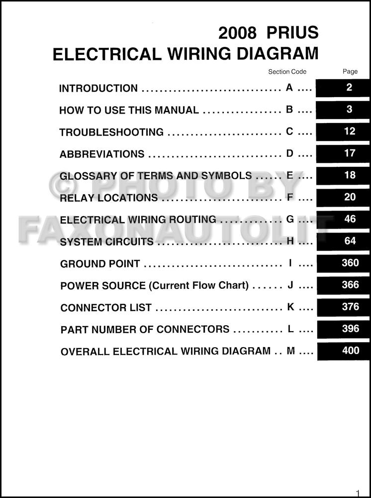 Wiring Diagram For 2008 Toyota Sienna Wiring Diagram Component B Component B Consorziofiuggiturismo It