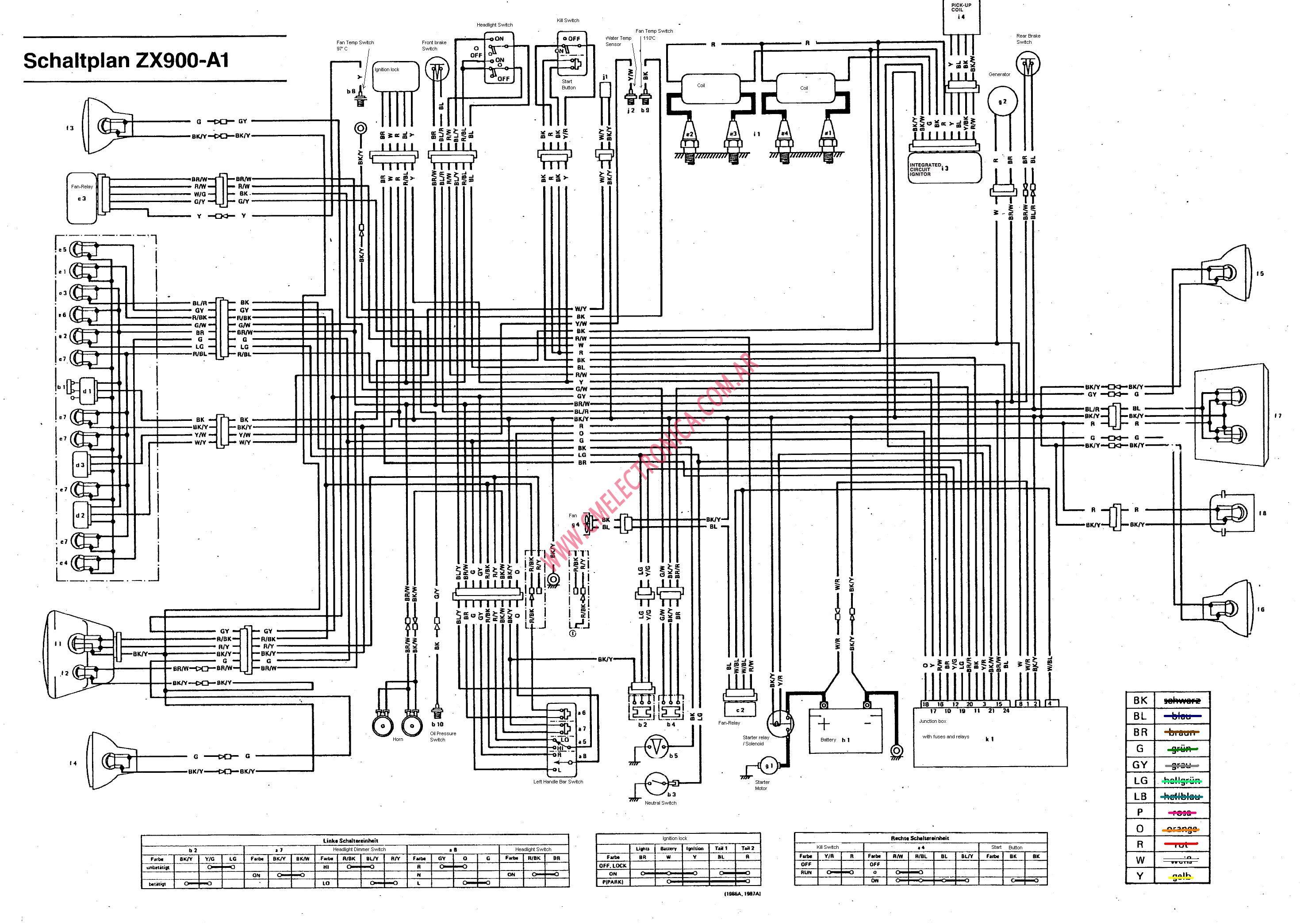 KV_0356] Kawasaki Gpz 305 Wiring Diagram Download DiagramPhae Loskopri Mepta Mohammedshrine Librar Wiring 101