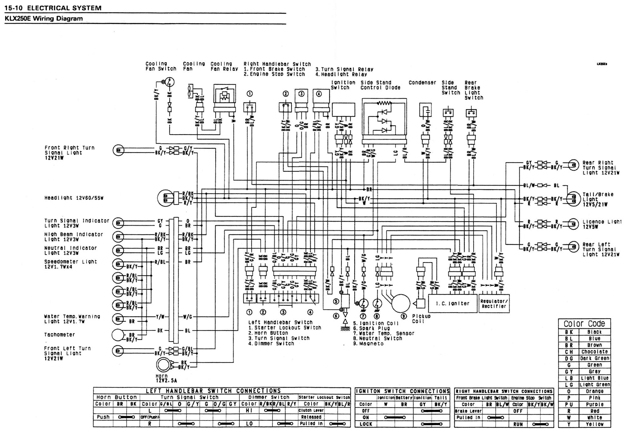 Kawasaki Bayou 400 4x4 Wiring Diagram