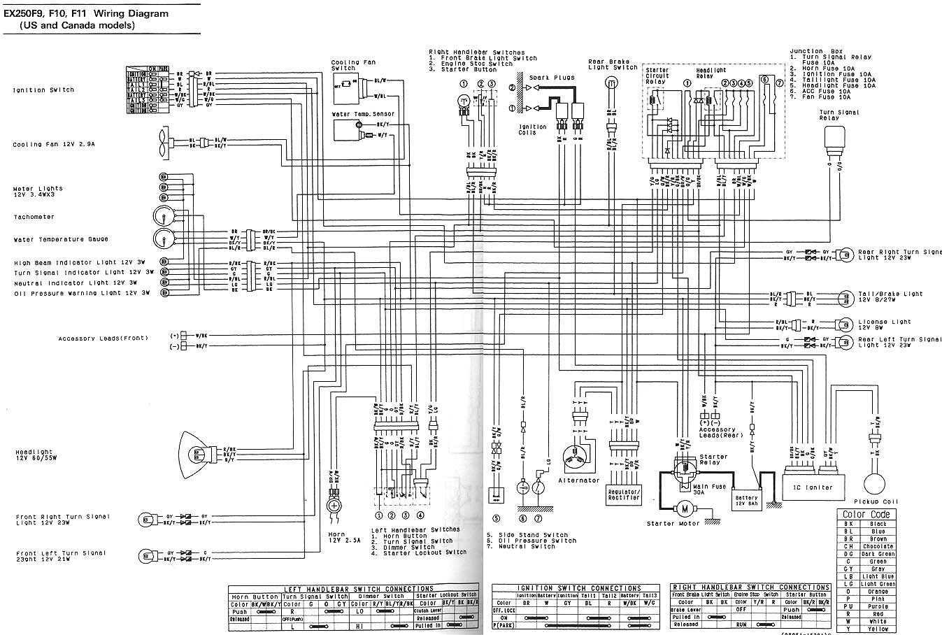 Ninja 250 Wiring Diagram - Ignition Switch Wiring Diagram On Polaris for Wiring  Diagram SchematicsWiring Diagram Schematics
