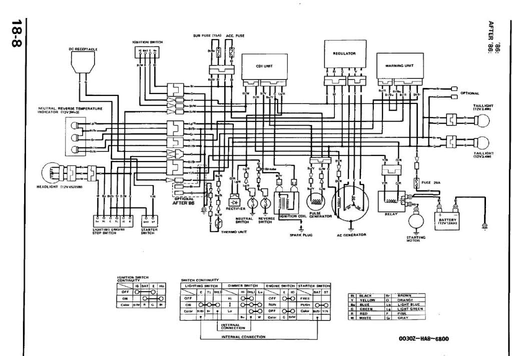 2006 yamaha raptor wiring diagram 2006 yamaha raptor wiring diagram wiring diagrams site  2006 yamaha raptor wiring diagram