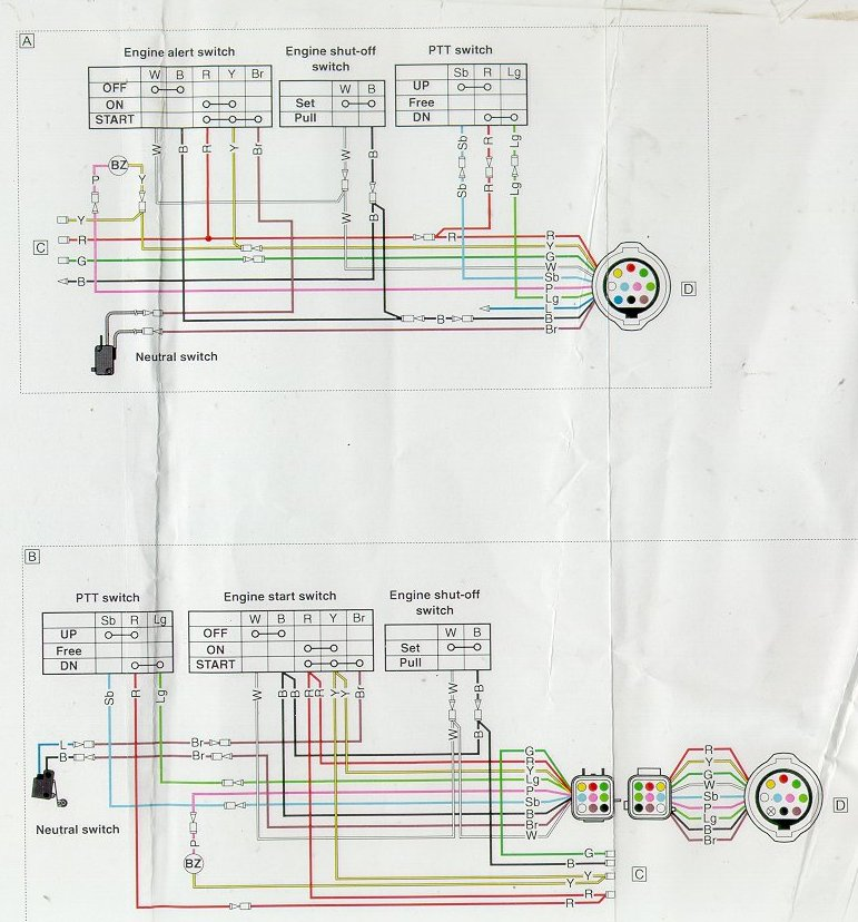 Yamaha Tachometer Wiring Diagram from static-cdn.imageservice.cloud