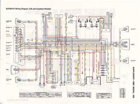 Kawasaki Z 750 Wiring Diagram - Wiring Diagram