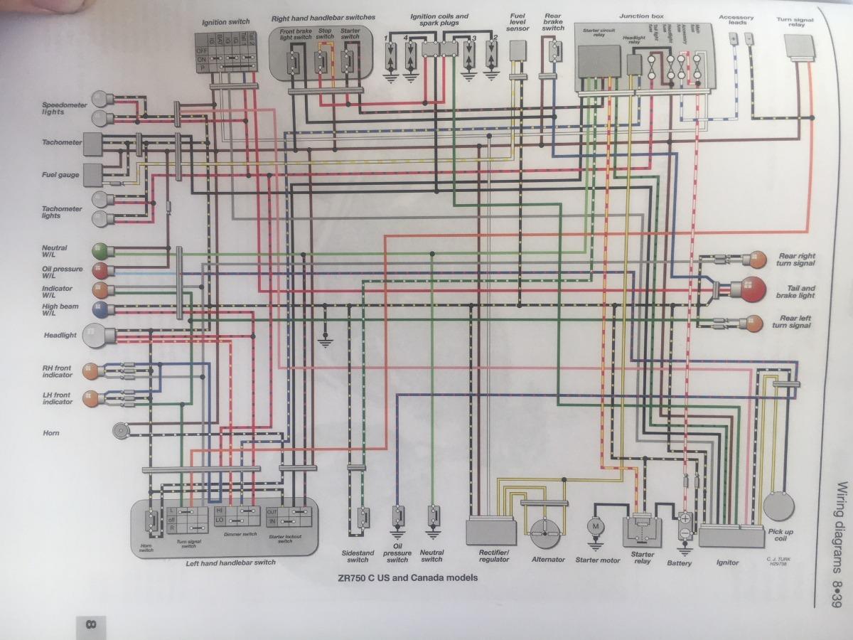 ln_6913] kawasaki z900 wiring diagram free diagram  dupl ntnes wned oliti hopad mepta mohammedshrine librar wiring 101