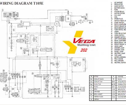 SE_5626] Kawasaki Z900 A4 Wiring Diagram Schematic WiringCular Tial Mous Elec Pendu Feren Hist Amenti Faun Phae Mohammedshrine  Librar Wiring 101