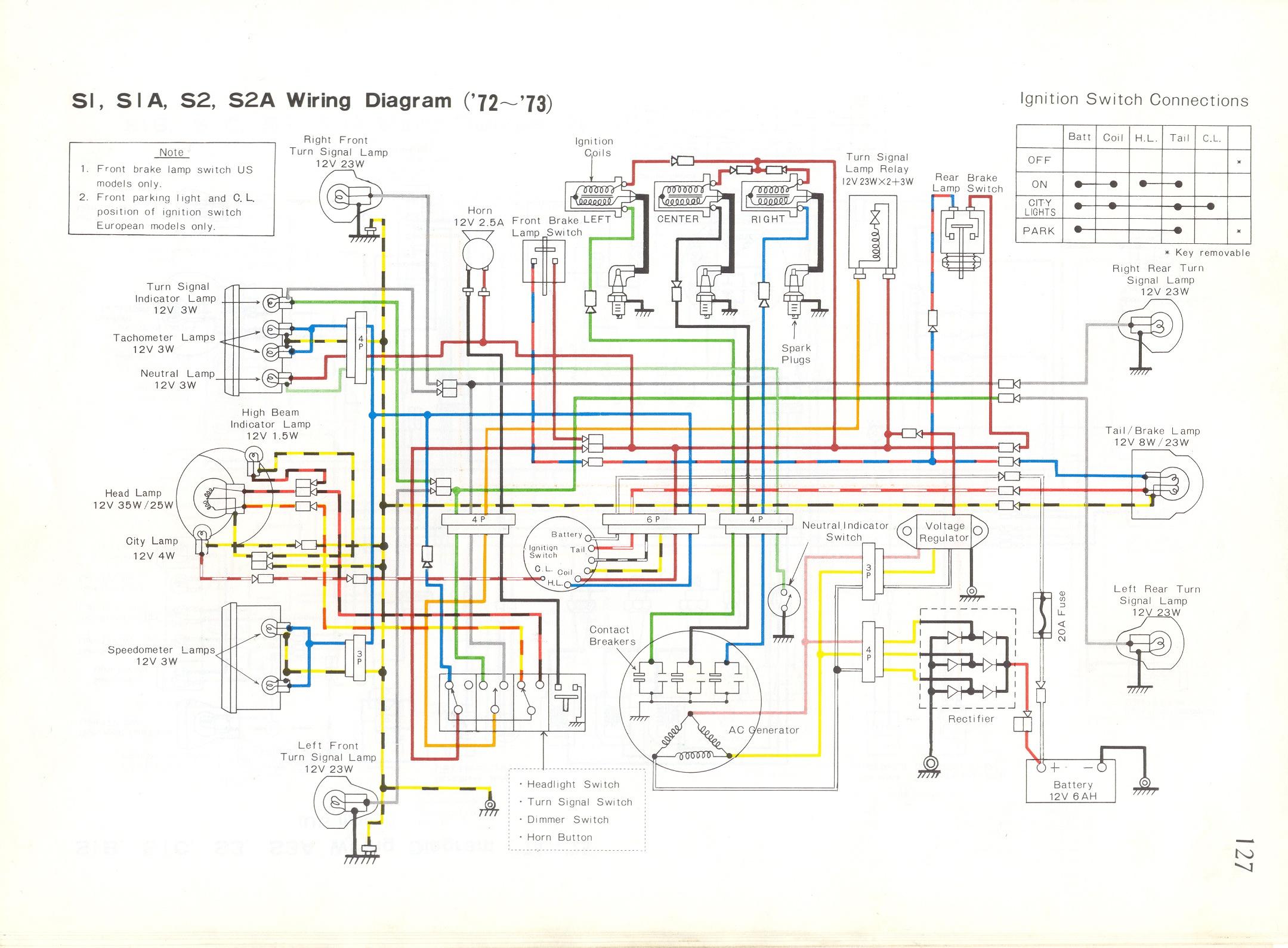 1973 kawasaki 90 wiring diagrams zt 2154  kawasaki g7 wiring diagram wiring diagram  kawasaki g7 wiring diagram wiring diagram