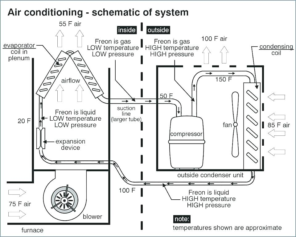 Ac Dual Capacitor Wiring Diagram from static-cdn.imageservice.cloud