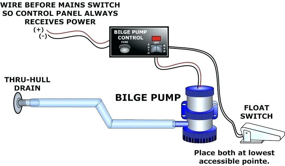Ll 4762 Rule Automatic Bilge Pump Wiring Diagram On Wiring
