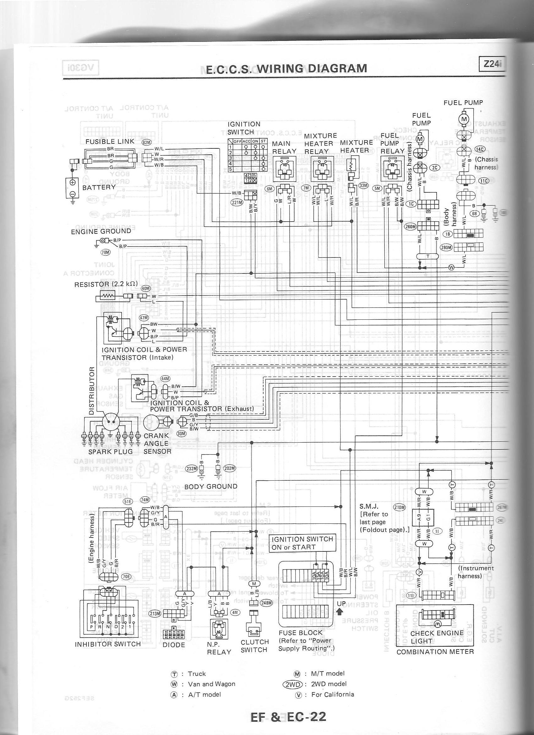 Nissan Navara Wiring Diagram D22 Opel Zafira A Fuse Box For Wiring Diagram Schematics