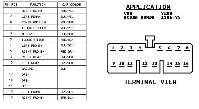 1986 honda accord stereo wiring diagram - wiring database post  agency-subway - agency-subway.jobsaltasu.it  agency-subway.jobsaltasu.it
