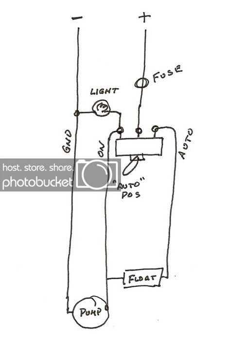 Rule Automatic Bilge Pump Wiring Diagram from static-cdn.imageservice.cloud