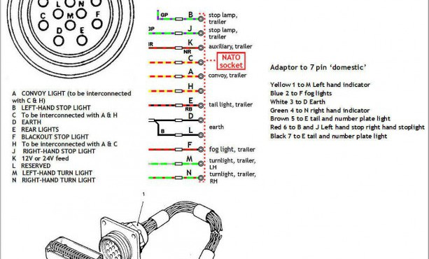 Nato Socket Wiring Diagram
