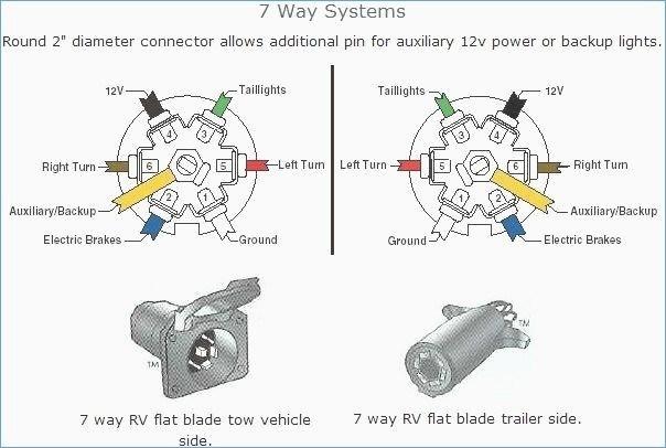 2013 gmc trailer plug wiring diagram  wiring diagram diode