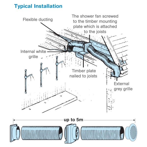 Nv 1482 Manrose Extractor Fan With Timer Wiring Diagram Free Diagram