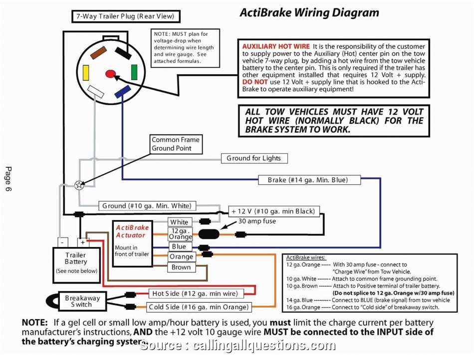 7 pin flat wiring diagram nissan titan - wiring diagrams auto  sick-collection - sick-collection.moskitofree.it  moskitofree.it