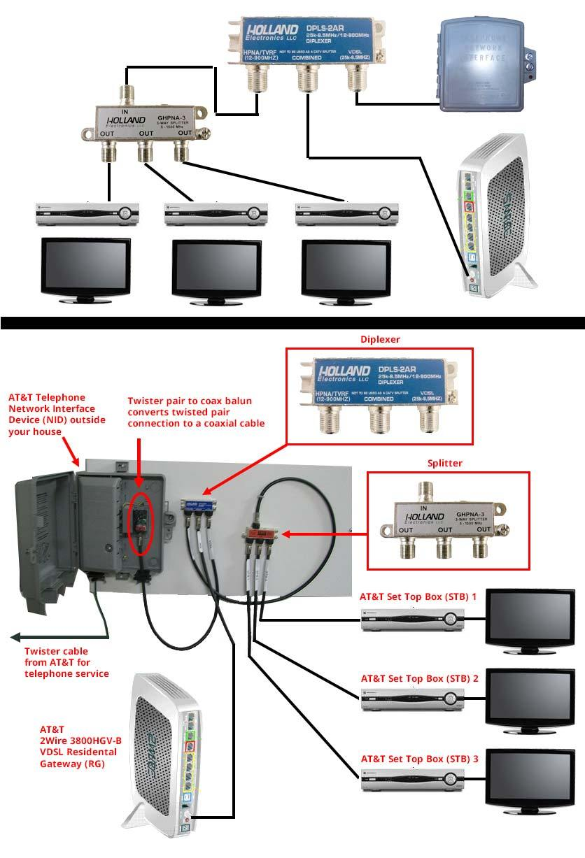 Xc 0181 U Verse Tv Wiring Diagram