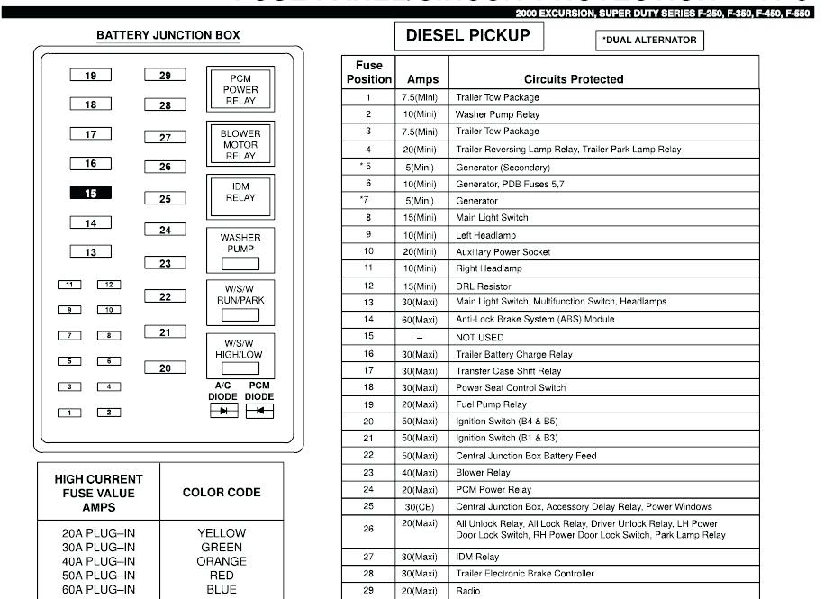 SR_5996] 2000 Ford F350 Wiring Diagram On 2000 Ford Super Duty Fuse Diagram  Free DiagramGue45 Sapebe Mohammedshrine Librar Wiring 101
