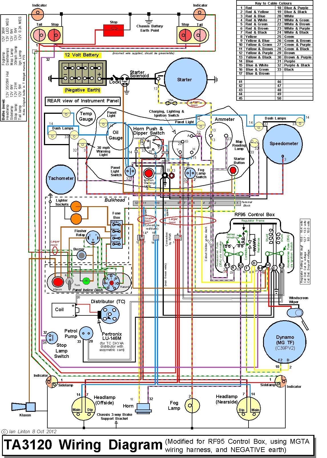 1972 Mg Midget Wiring Diagram Schematic 3 Wire Horn Schematic 7gen Nissaan Losdol2 Jeanjaures37 Fr