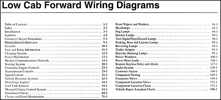 ford lcf fuel wiring diagram ford lcf fuse box key dat wiring diagrams  ford lcf fuse box key dat wiring diagrams