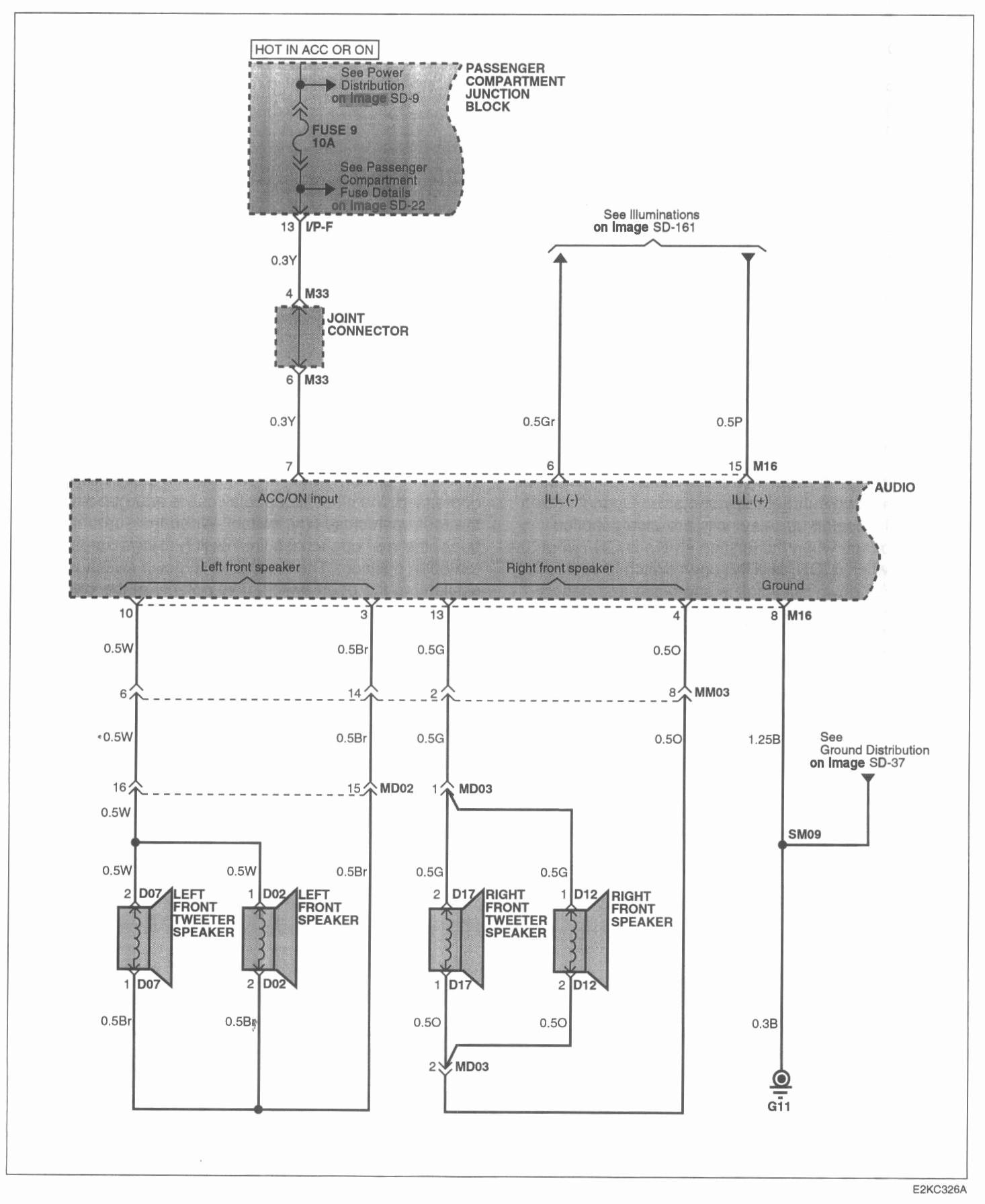 Diagram 2013 Elantra Headlight Wire Diagram Full Version Hd Quality Wire Diagram Diagramvedao Lesondinesdusundgau Fr